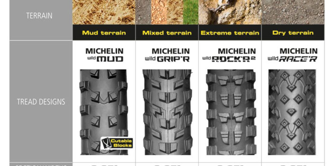 MB_Michelin_2014_DSC_Tableau_enduro_GB (jpg)