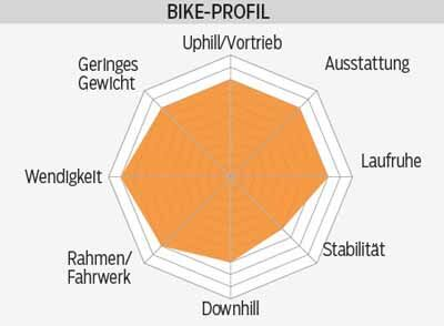 mb-0216-giant-trance-1-profil-mountainbike (jpg)